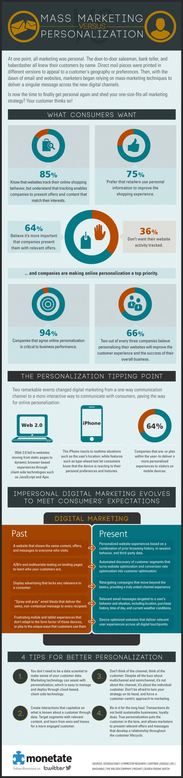 mass-marketing-vs-personalization-infographic[1]